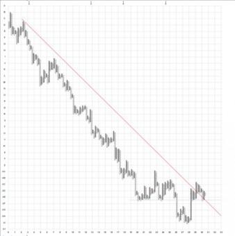 Volatility ETFs