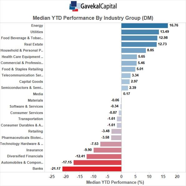 H1 2016 Equity Performance Summary