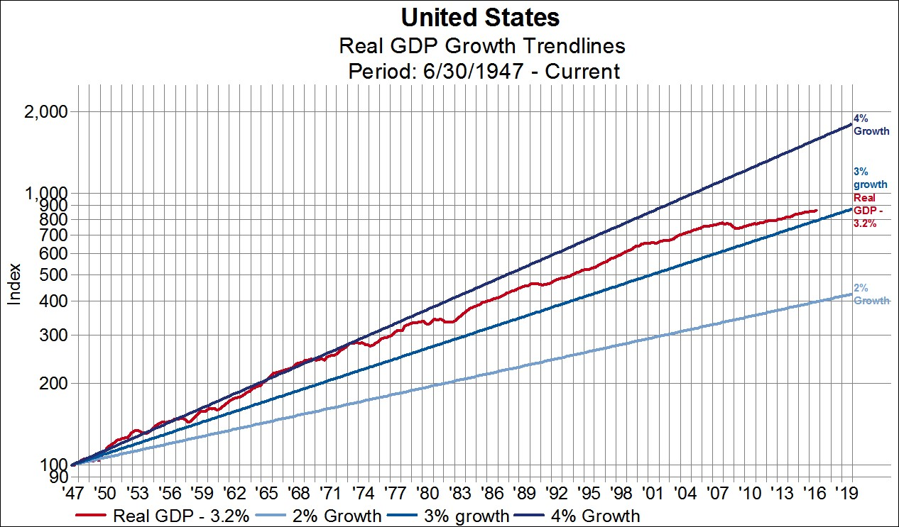 current us economy Business cycle expansion and contraction dates for the united states economy.